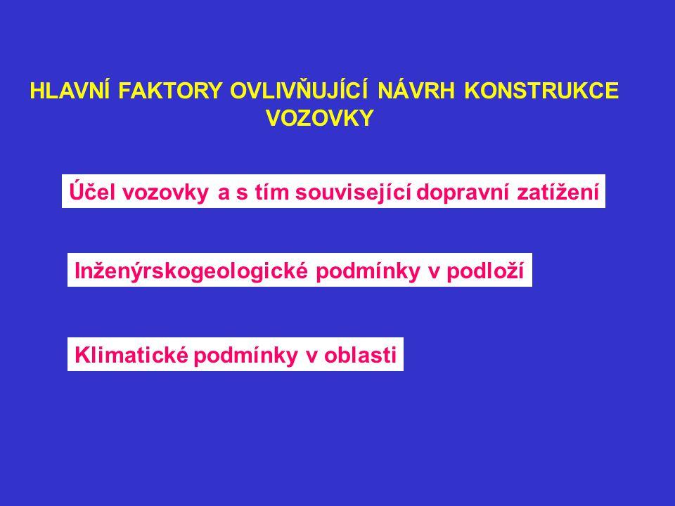 HLAVNÍ FAKTORY OVLIVŇUJÍCÍ NÁVRH KONSTRUKCE
