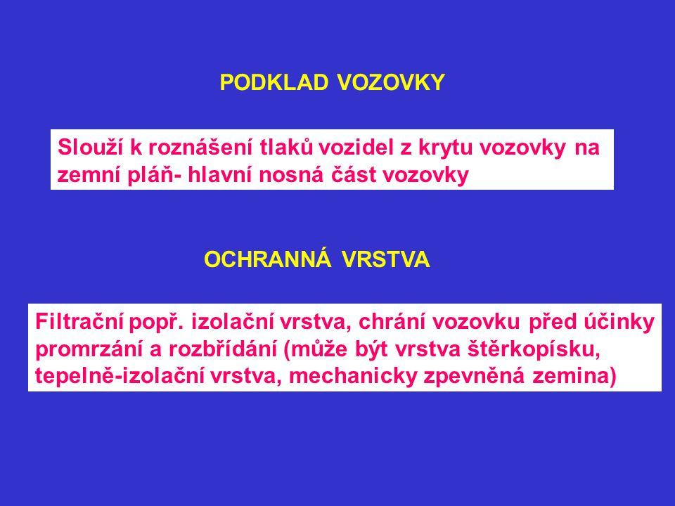 PODKLAD VOZOVKY Slouží k roznášení tlaků vozidel z krytu vozovky na. zemní pláň- hlavní nosná část vozovky.