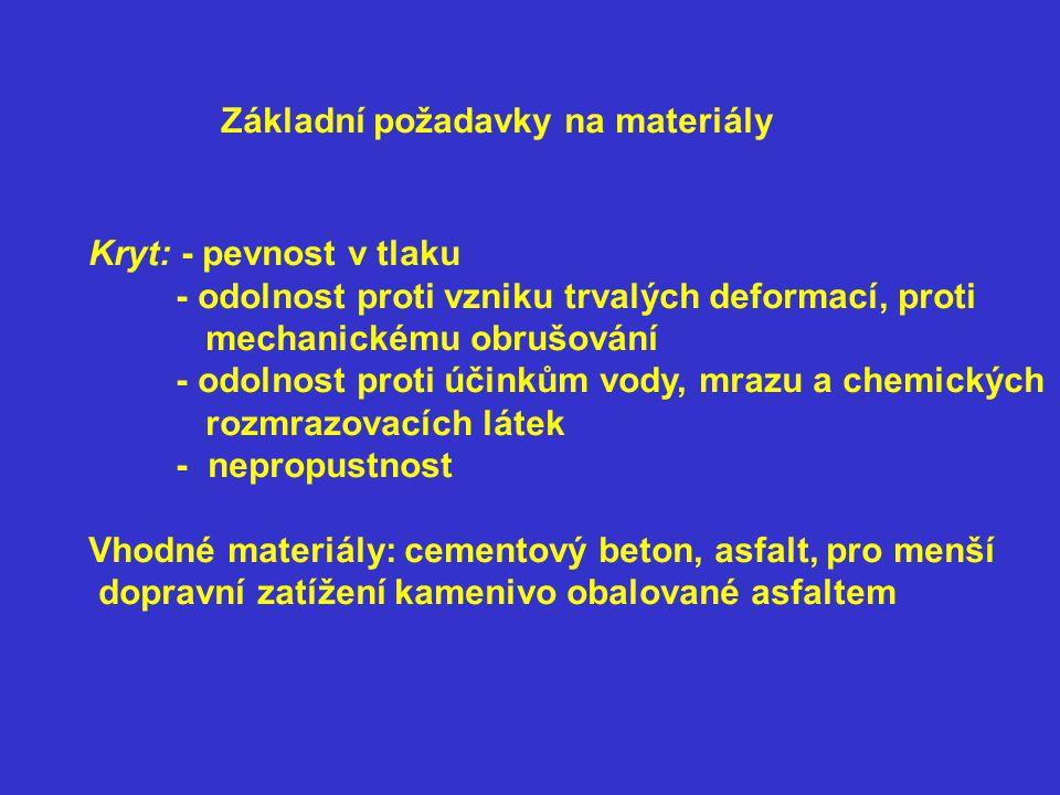 Základní požadavky na materiály