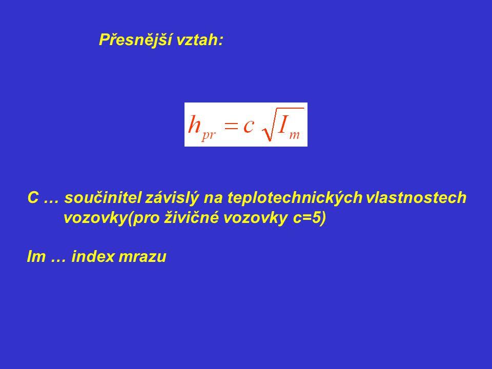 Přesnější vztah: C … součinitel závislý na teplotechnických vlastnostech. vozovky(pro živičné vozovky c=5)