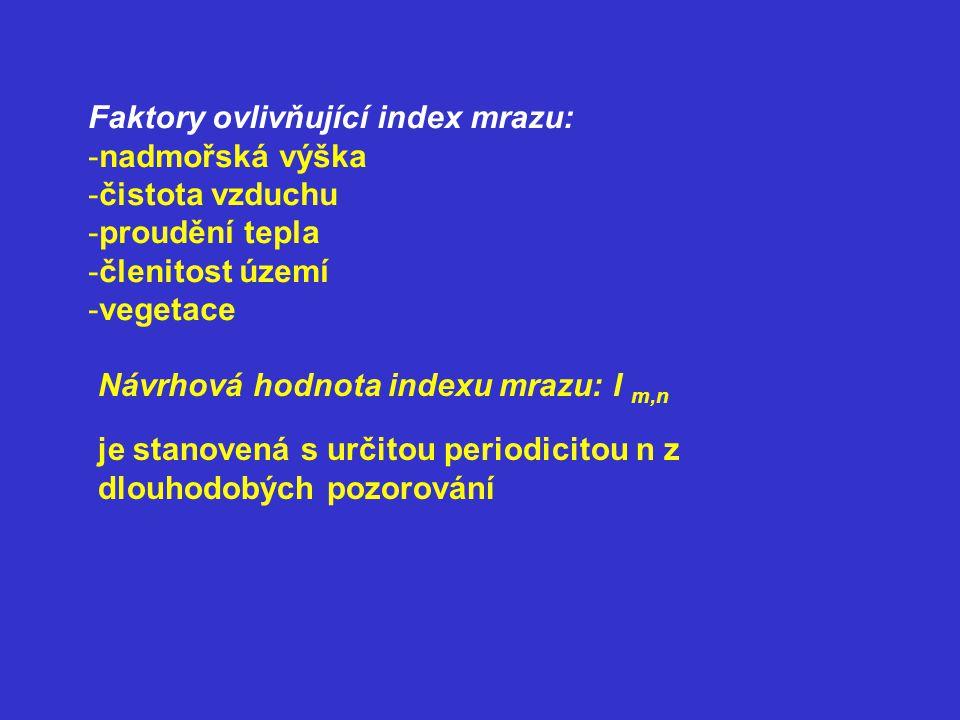 Faktory ovlivňující index mrazu:
