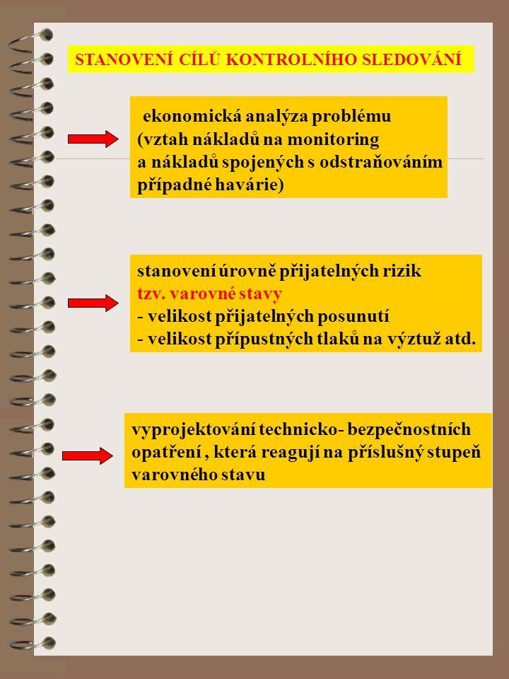 ekonomická analýza problému