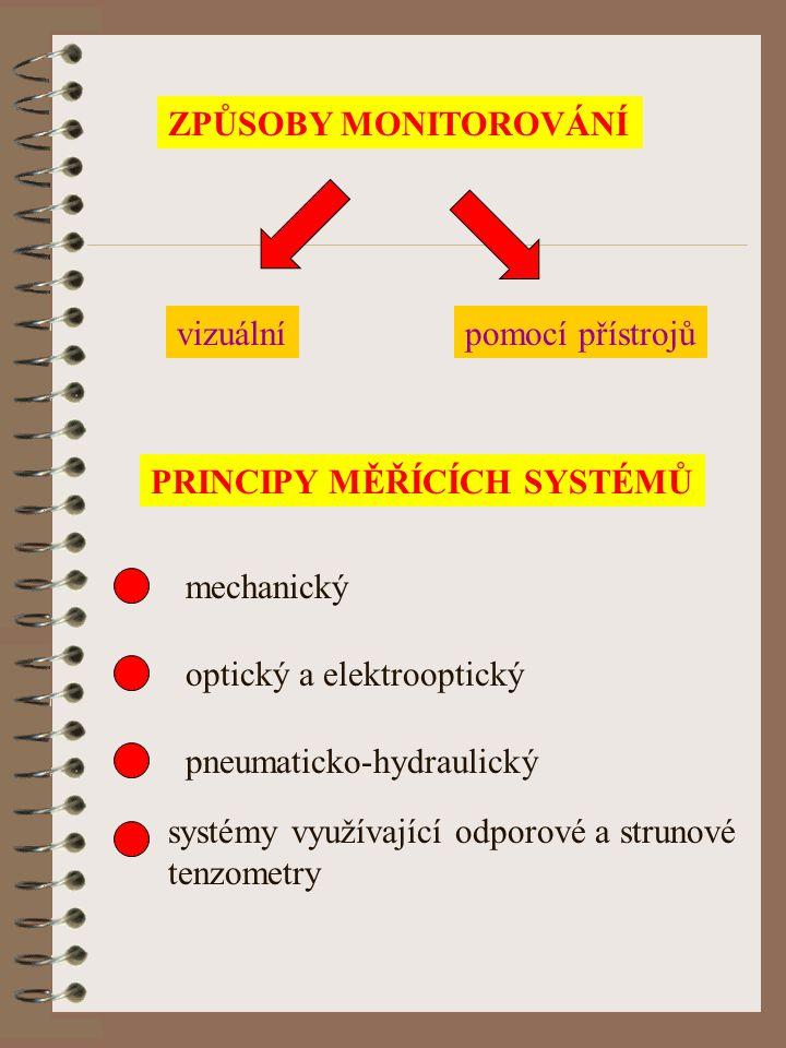 ZPŮSOBY MONITOROVÁNÍ vizuální. pomocí přístrojů. PRINCIPY MĚŘÍCÍCH SYSTÉMŮ. mechanický. optický a elektrooptický.