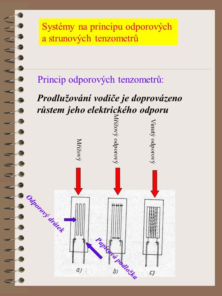 Systémy na principu odporových a strunových tenzometrů