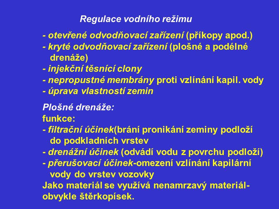 Regulace vodního režimu