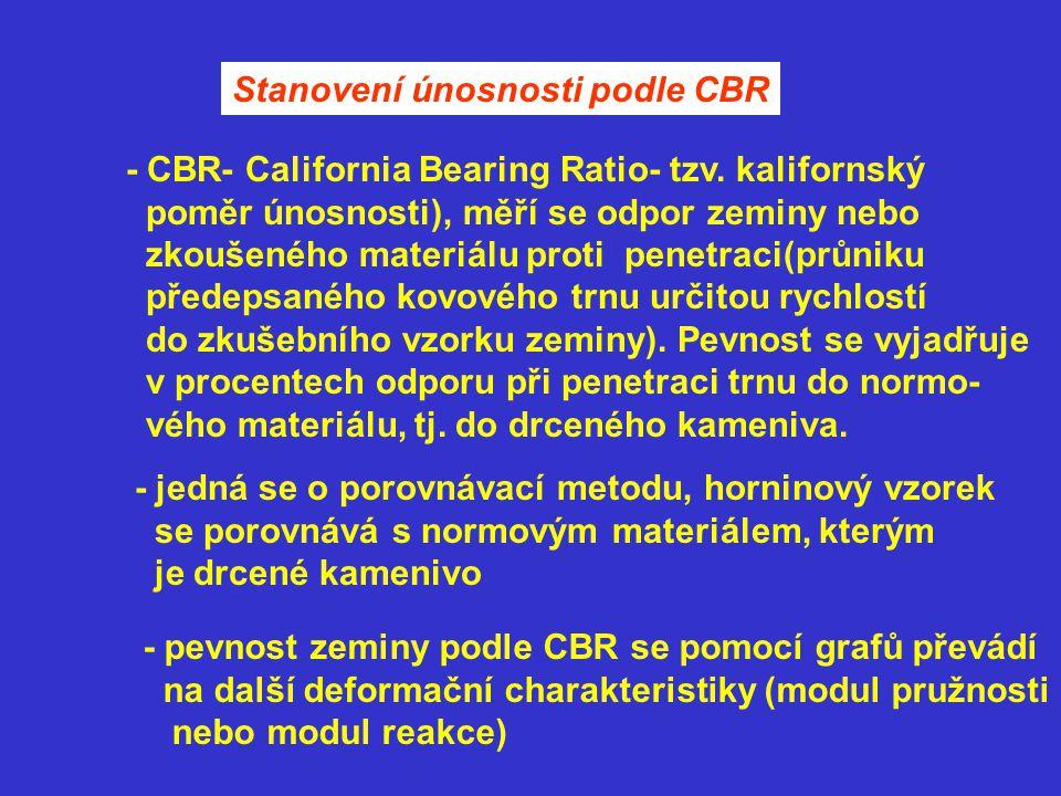 Stanovení únosnosti podle CBR