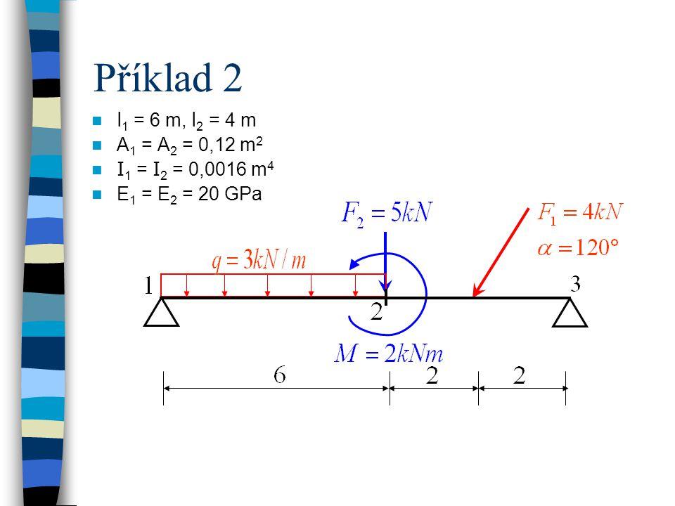 Příklad 2 l1 = 6 m, l2 = 4 m A1 = A2 = 0,12 m2 I1 = I2 = 0,0016 m4