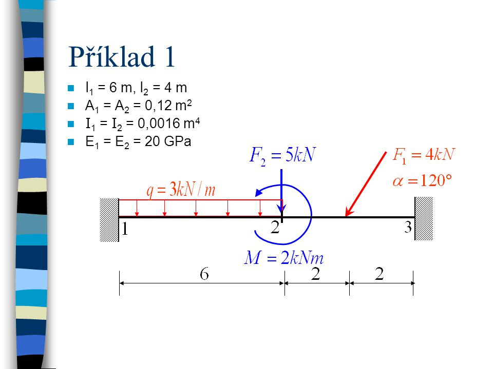 Příklad 1 l1 = 6 m, l2 = 4 m A1 = A2 = 0,12 m2 I1 = I2 = 0,0016 m4