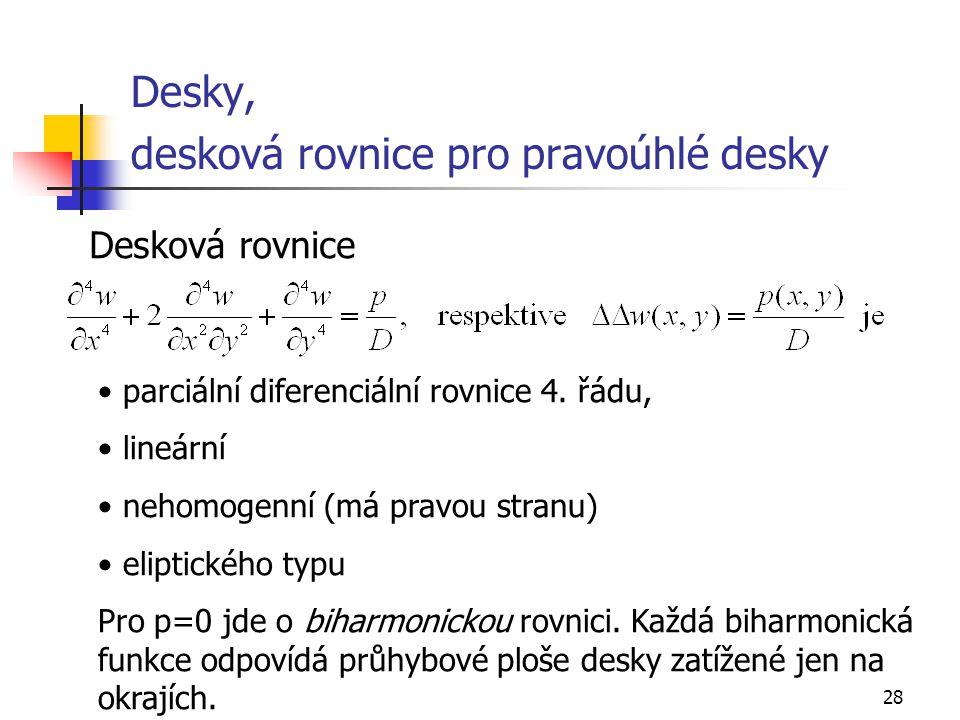 Desky, desková rovnice pro pravoúhlé desky