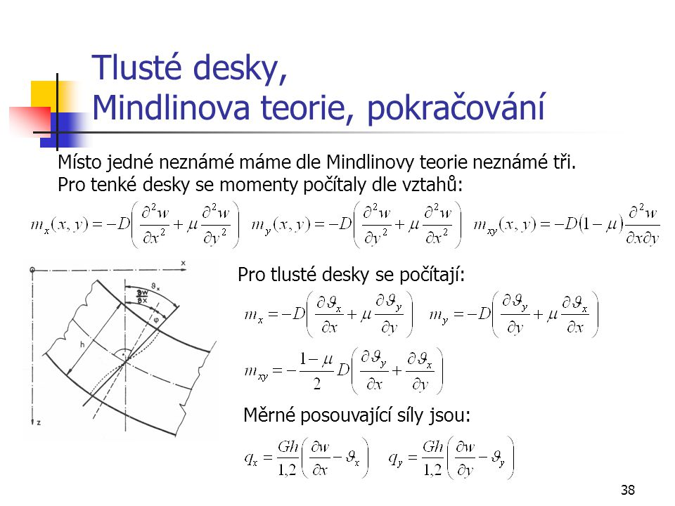 Tlusté desky, Mindlinova teorie, pokračování