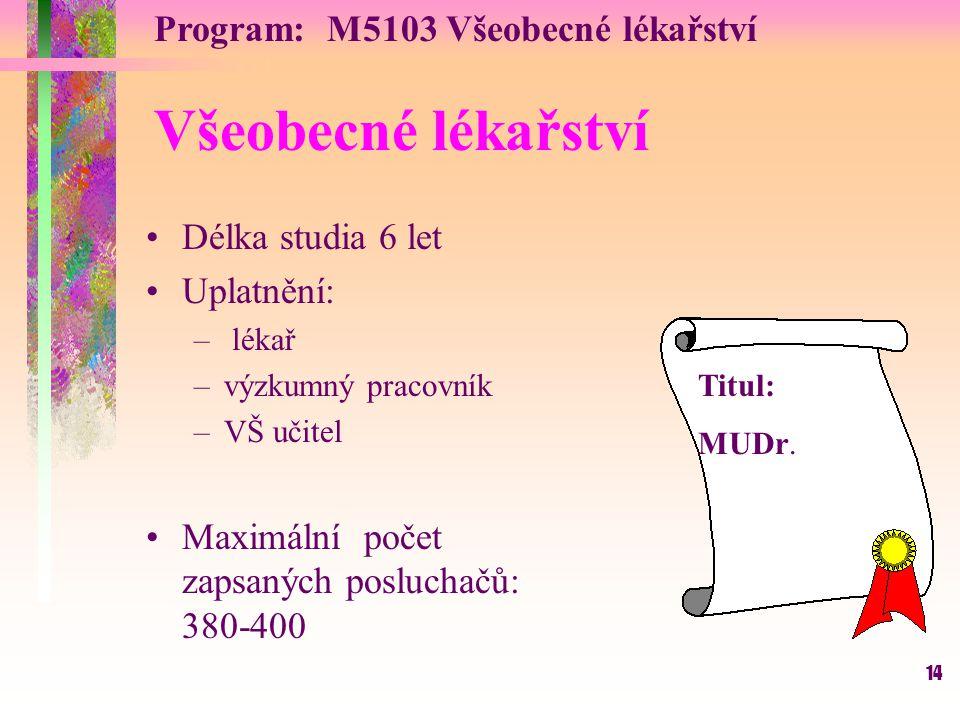 Všeobecné lékařství Program: M5103 Všeobecné lékařství