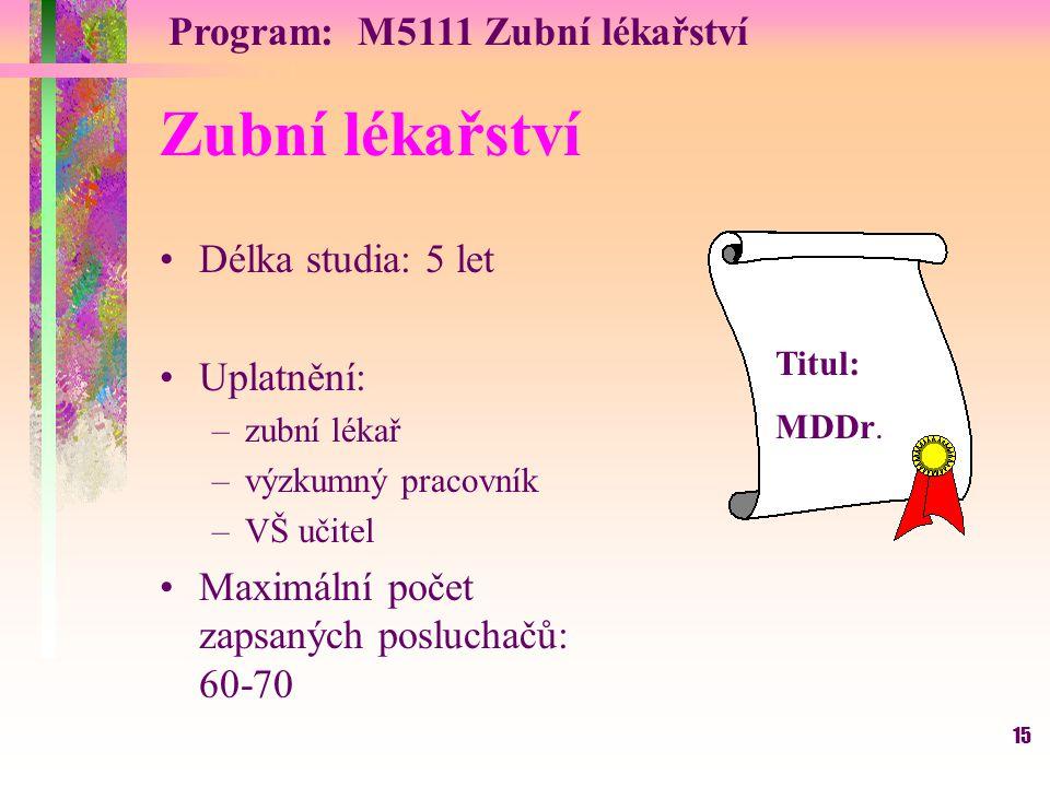Zubní lékařství Program: M5111 Zubní lékařství Délka studia: 5 let