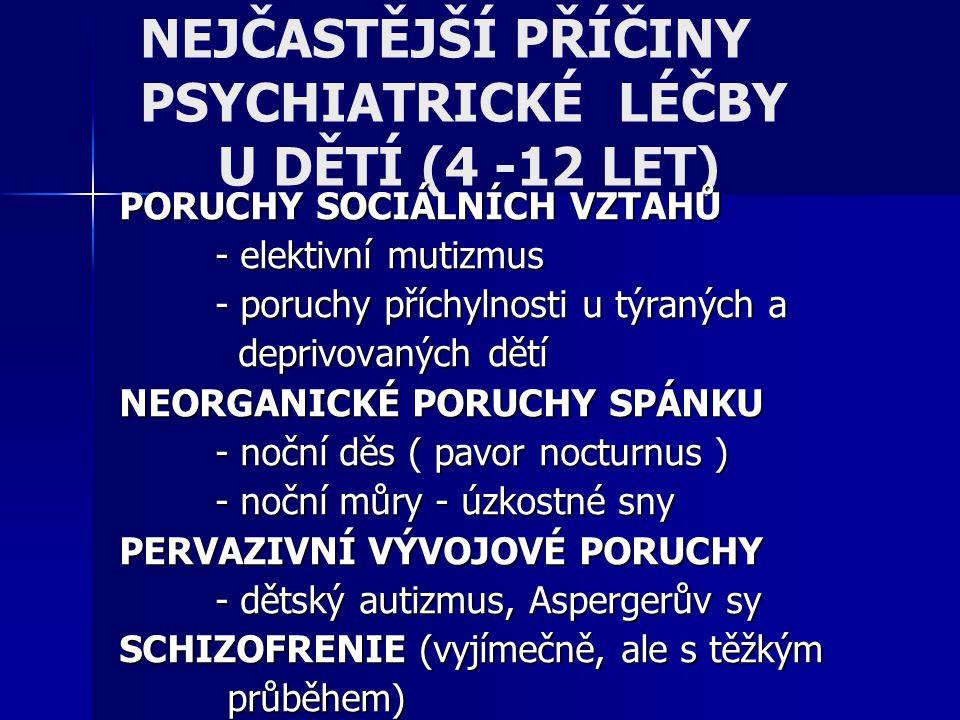 NEJČASTĚJŠÍ PŘÍČINY PSYCHIATRICKÉ LÉČBY U DĚTÍ (4 -12 LET)