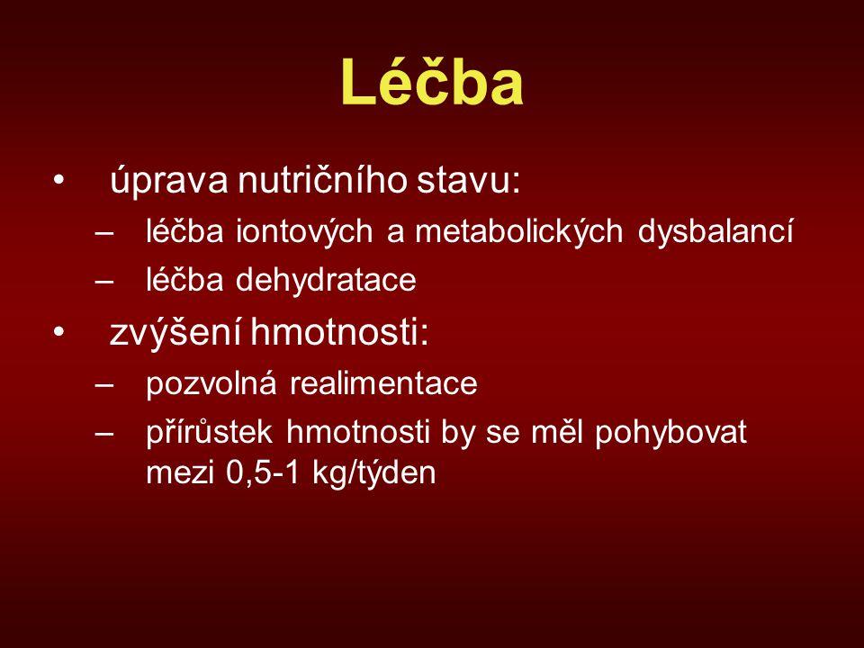 Léčba úprava nutričního stavu: zvýšení hmotnosti: