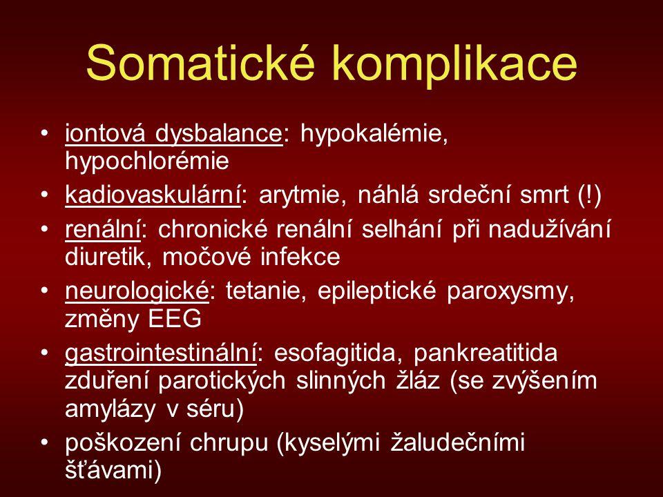 Somatické komplikace iontová dysbalance: hypokalémie, hypochlorémie