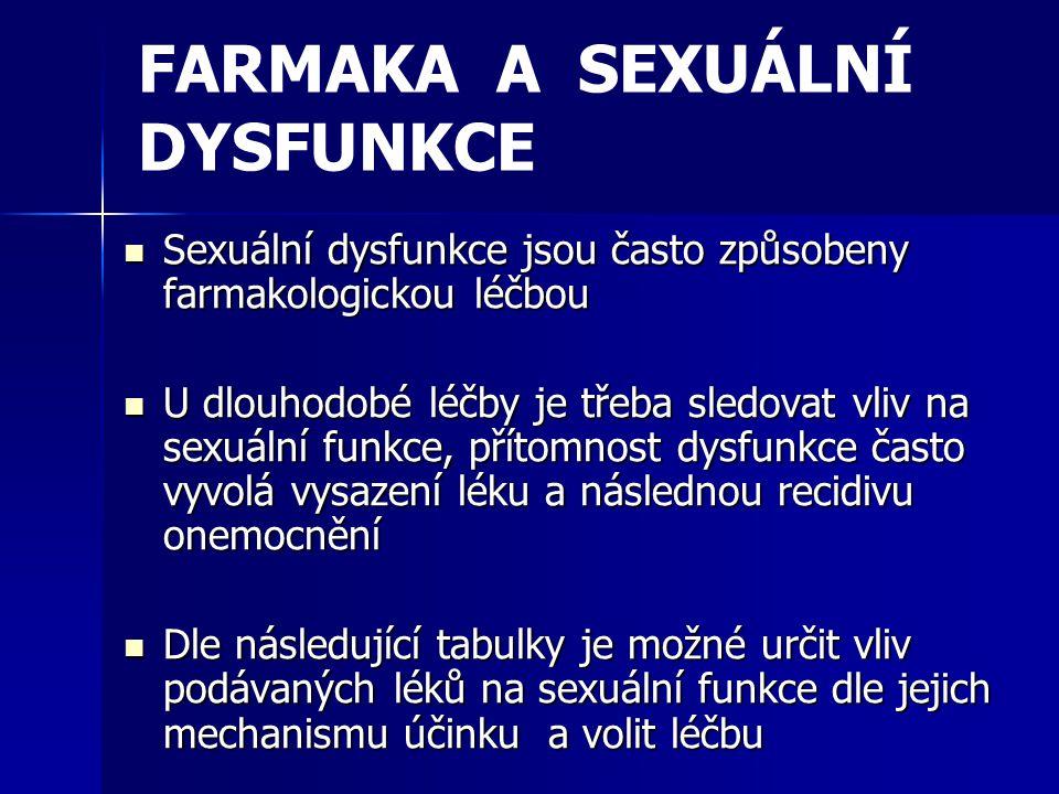 FARMAKA A SEXUÁLNÍ DYSFUNKCE
