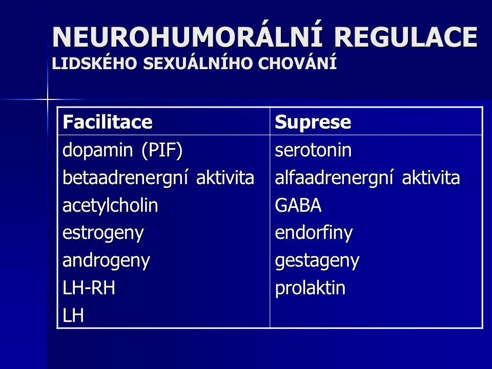 NEUROHUMORÁLNÍ REGULACE LIDSKÉHO SEXUÁLNÍHO CHOVÁNÍ