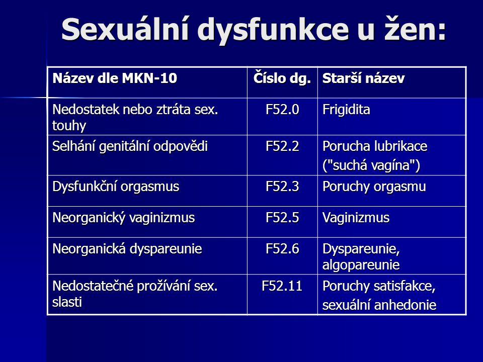 Sexuální dysfunkce u žen: