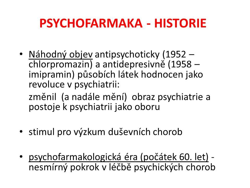 PSYCHOFARMAKA - HISTORIE