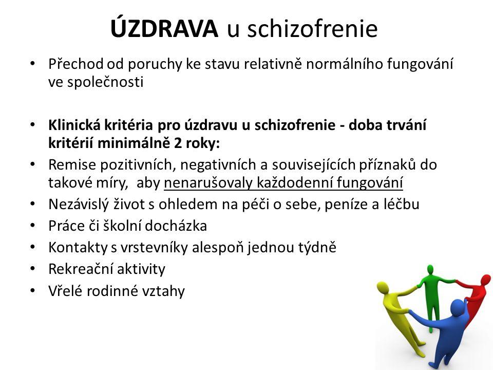 ÚZDRAVA u schizofrenie