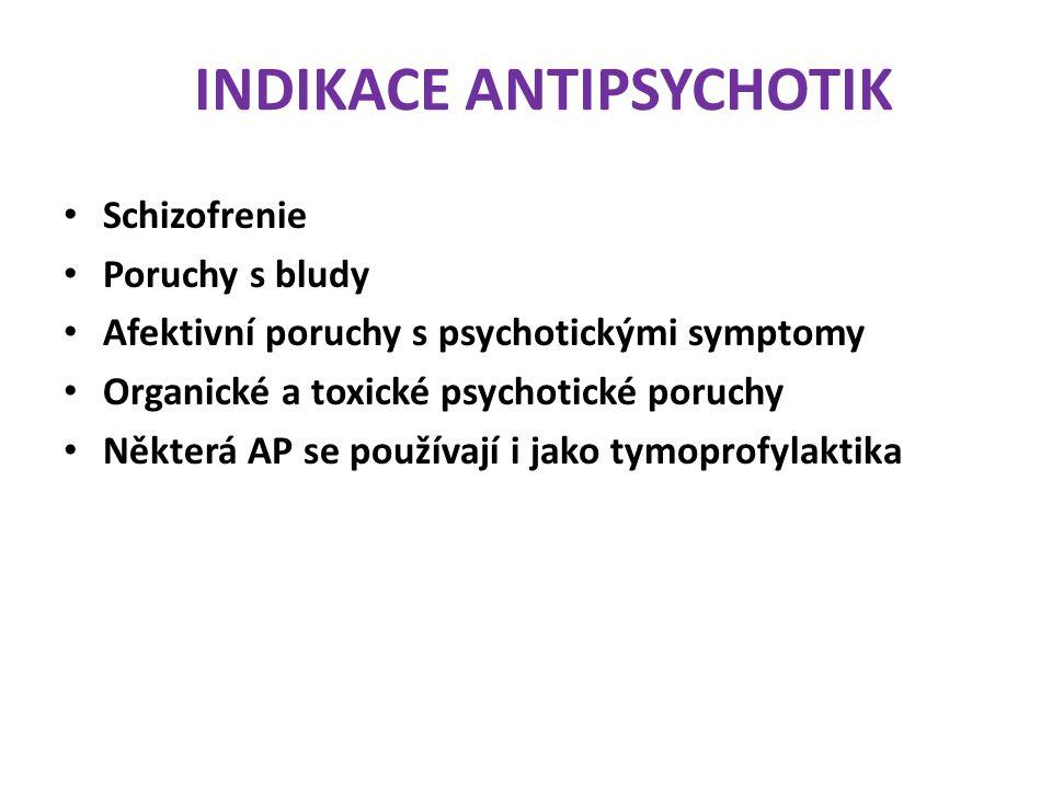 INDIKACE ANTIPSYCHOTIK