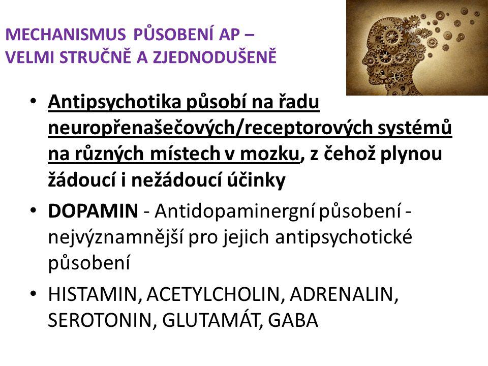 MECHANISMUS PŮSOBENÍ AP – VELMI STRUČNĚ A ZJEDNODUŠENĚ