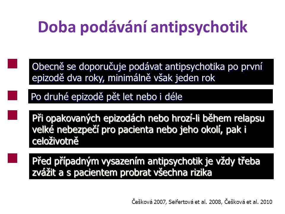 Doba podávání antipsychotik