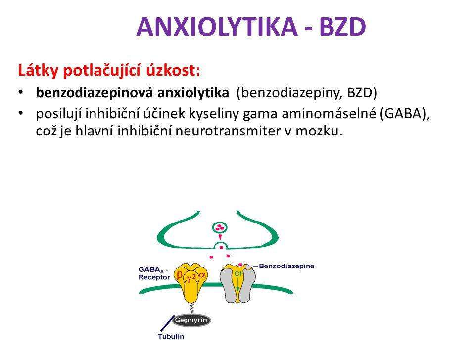 ANXIOLYTIKA - BZD Látky potlačující úzkost:
