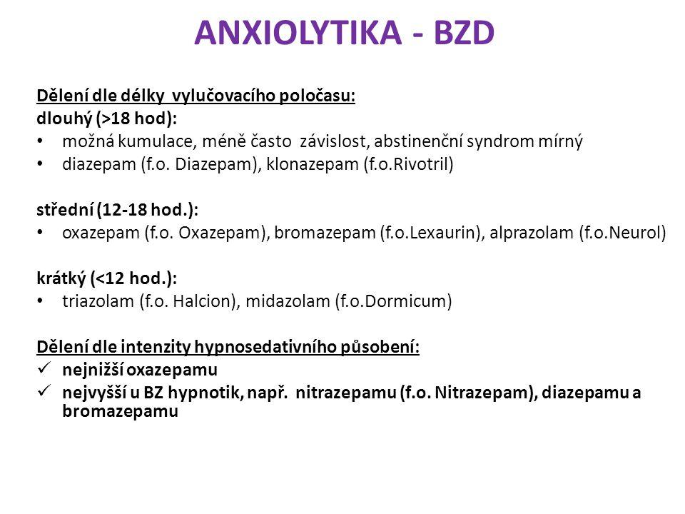 ANXIOLYTIKA - BZD Dělení dle délky vylučovacího poločasu: