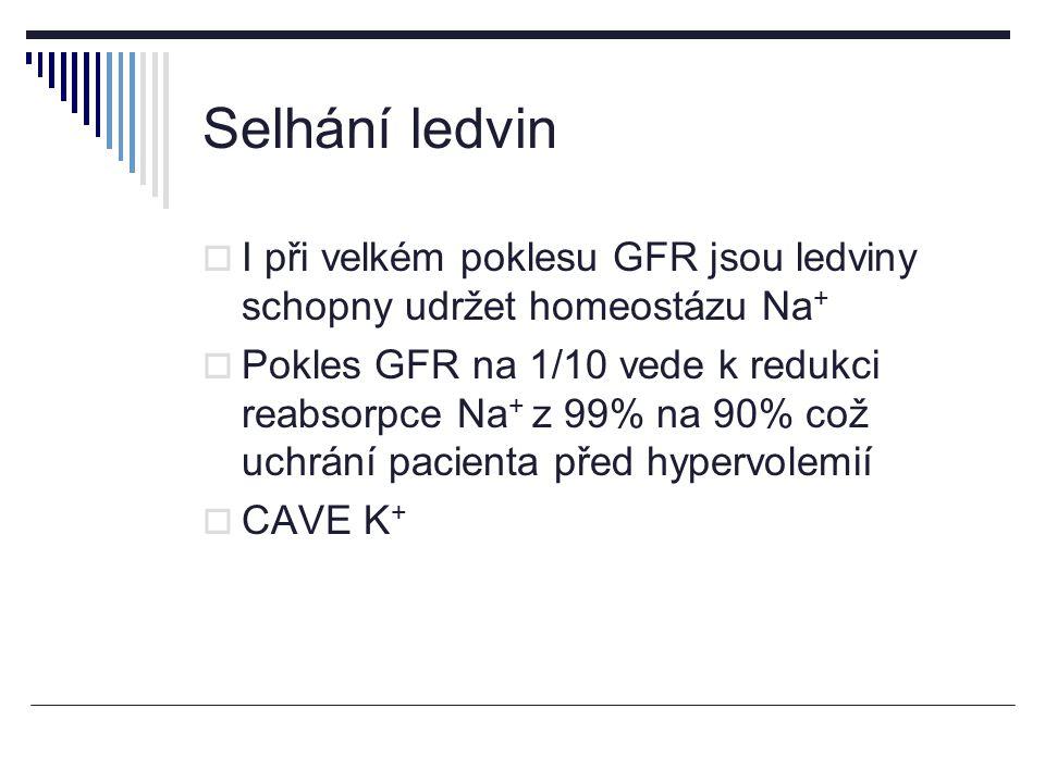 Selhání ledvin I při velkém poklesu GFR jsou ledviny schopny udržet homeostázu Na+