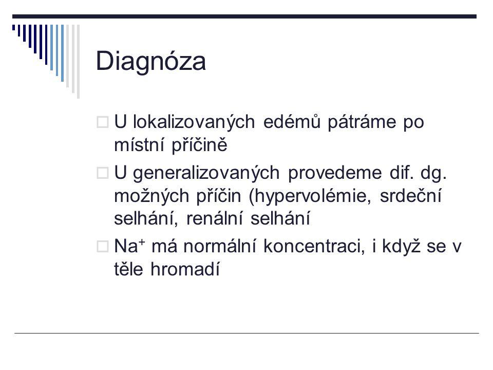 Diagnóza U lokalizovaných edémů pátráme po místní příčině