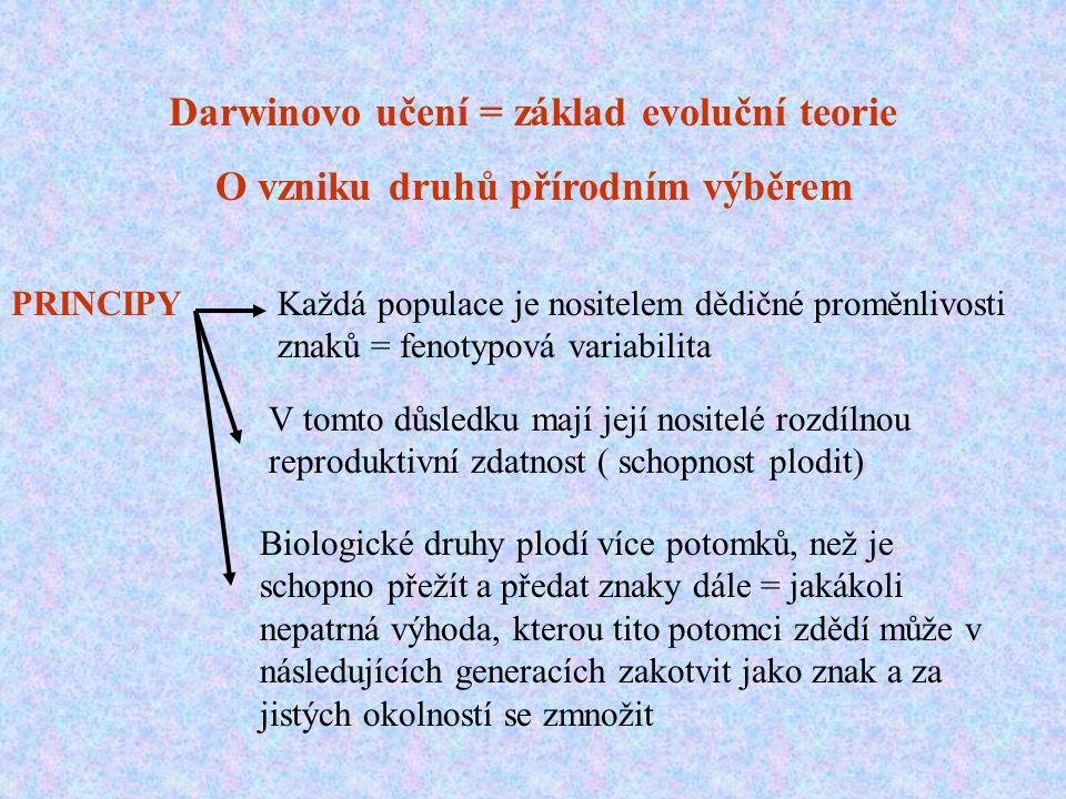 Darwinovo učení = základ evoluční teorie
