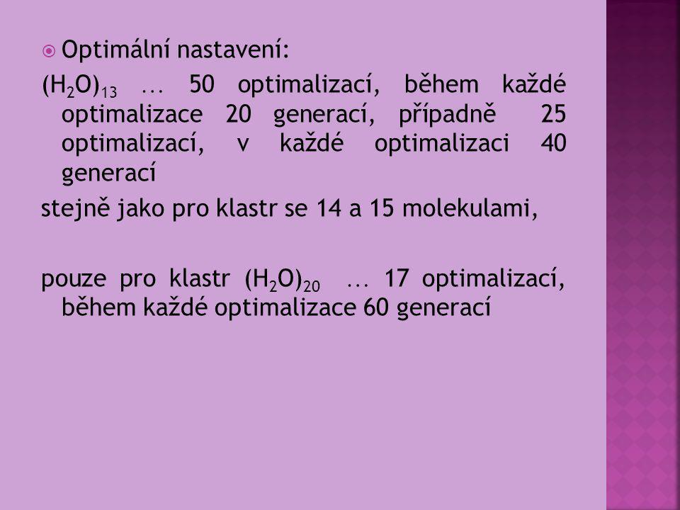 Optimální nastavení: (H2O)13  50 optimalizací, během každé optimalizace 20 generací, případně 25 optimalizací, v každé optimalizaci 40 generací.
