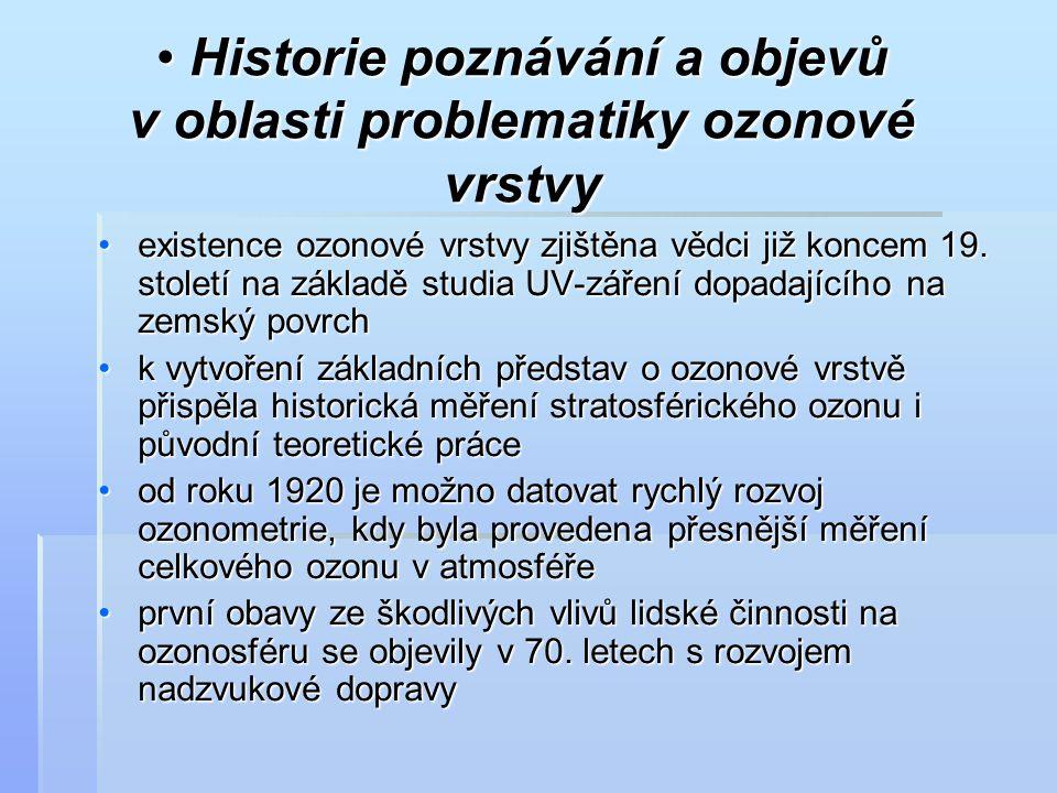 Historie poznávání a objevů v oblasti problematiky ozonové vrstvy