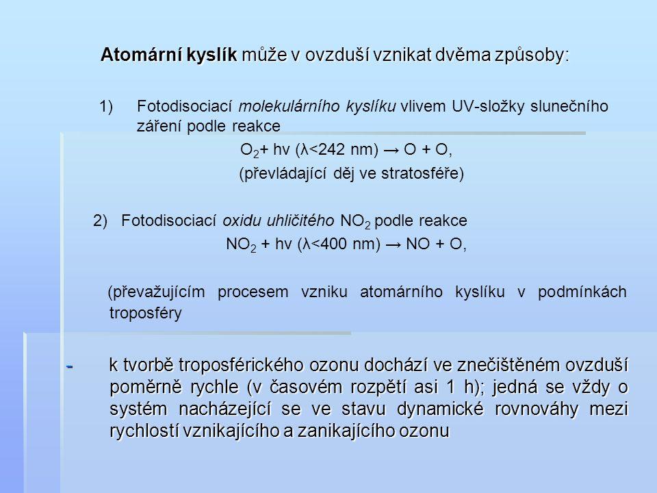 Atomární kyslík může v ovzduší vznikat dvěma způsoby: