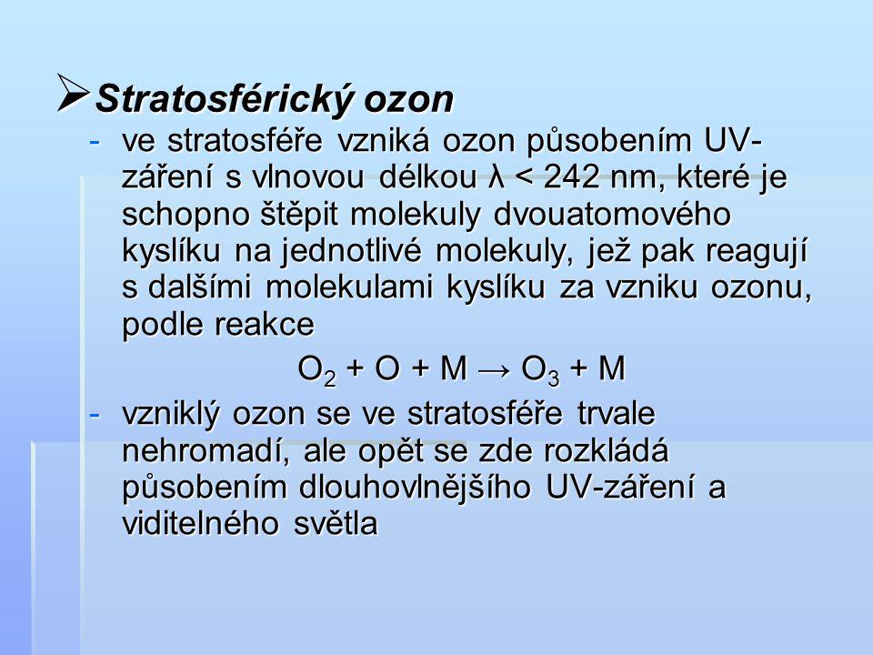 Stratosférický ozon