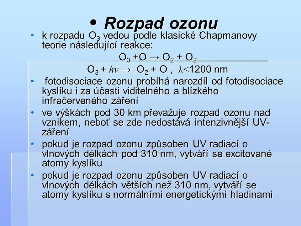 Rozpad ozonu k rozpadu O3 vedou podle klasické Chapmanovy teorie následující reakce: O3 +O → O2 + O2.
