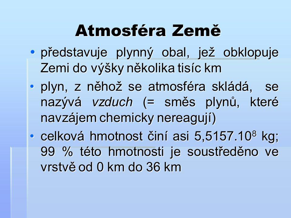 Atmosféra Země představuje plynný obal, jež obklopuje Zemi do výšky několika tisíc km.