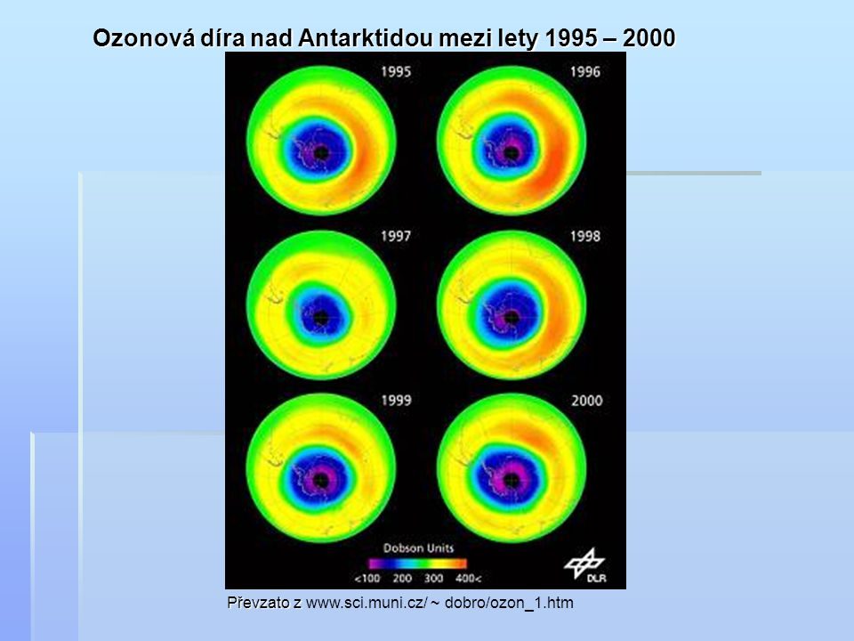 Ozonová díra nad Antarktidou mezi lety 1995 – 2000