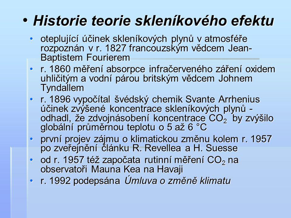 Historie teorie skleníkového efektu