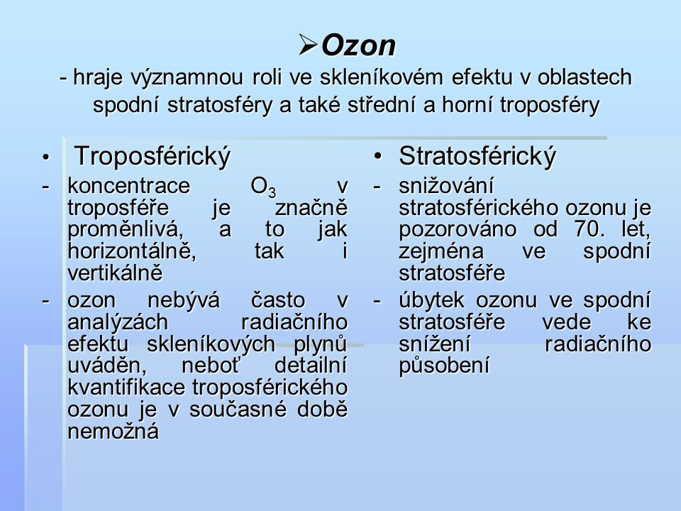 Ozon - hraje významnou roli ve skleníkovém efektu v oblastech spodní stratosféry a také střední a horní troposféry