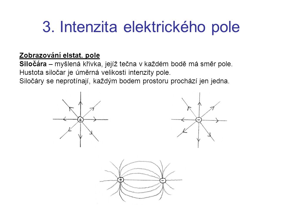 3. Intenzita elektrického pole