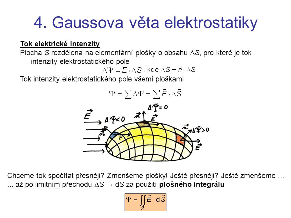 4. Gaussova věta elektrostatiky