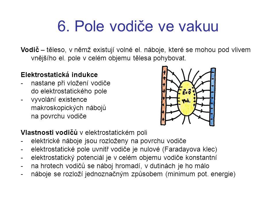 6. Pole vodiče ve vakuu