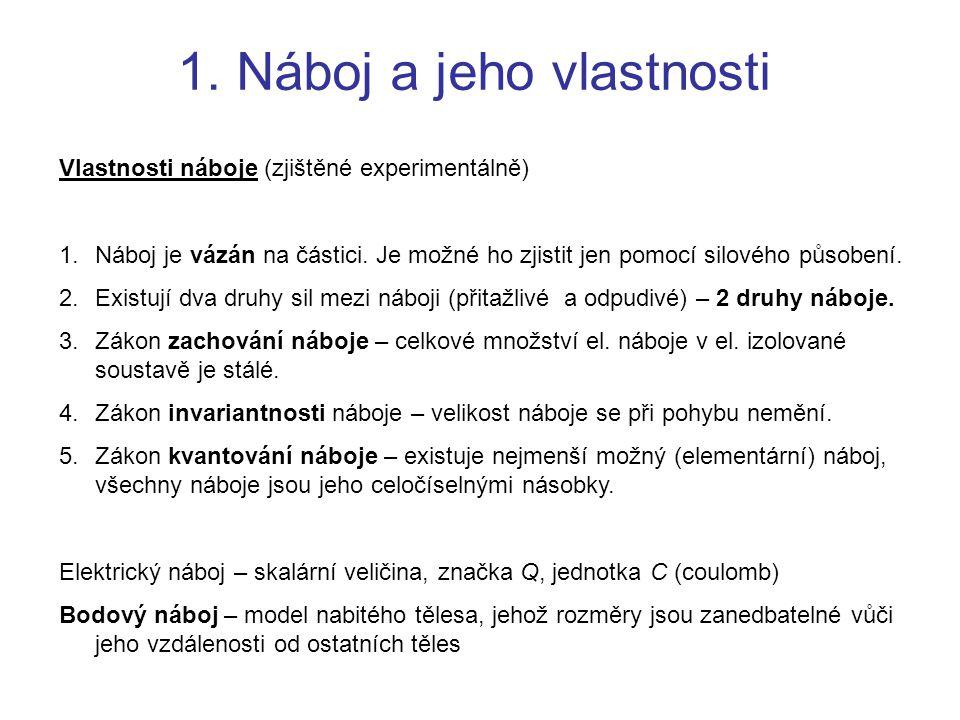 1. Náboj a jeho vlastnosti