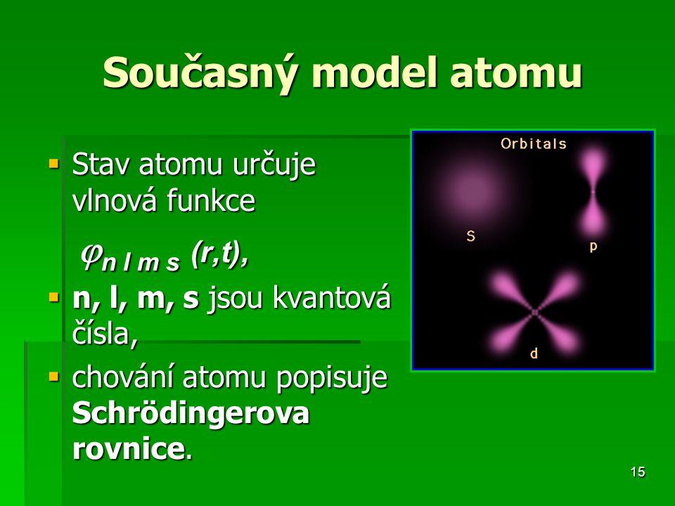 Současný model atomu n l m s (r,t), Stav atomu určuje vlnová funkce