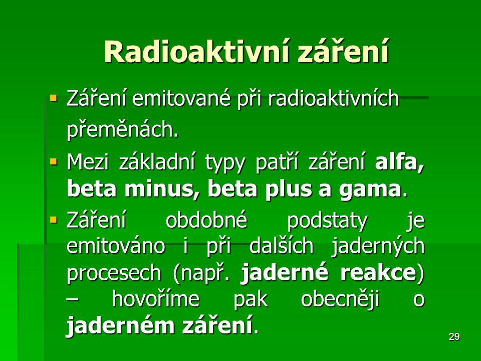 Záření emitované při radioaktivních přeměnách.
