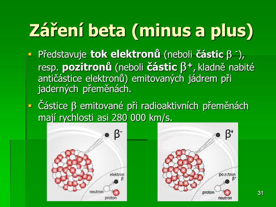 Záření beta (minus a plus)