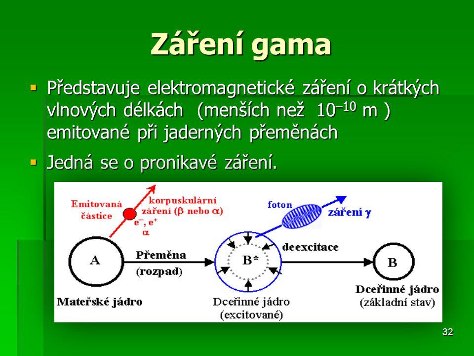 Záření gama Představuje elektromagnetické záření o krátkých vlnových délkách (menších než 10–10 m ) emitované při jaderných přeměnách.