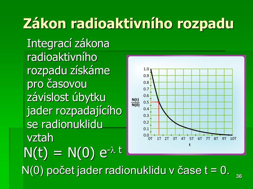 Zákon radioaktivního rozpadu
